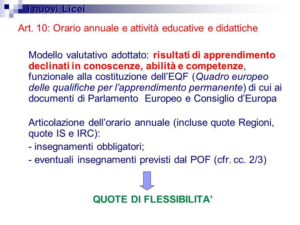 Art. 10: Orario annuale e attività educative e didattiche