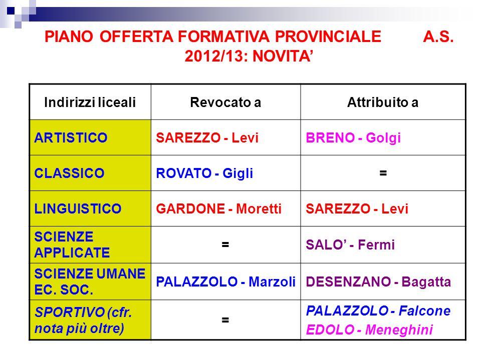 PIANO OFFERTA FORMATIVA PROVINCIALE A.S. 2012/13: NOVITA'