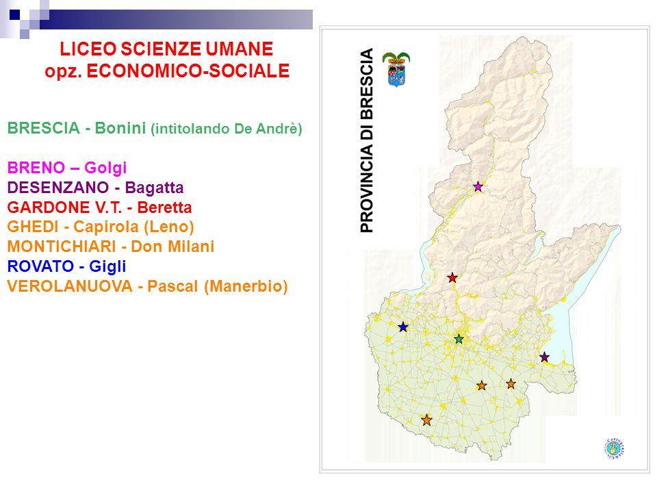 LICEO SCIENZE UMANE opz. ECONOMICO-SOCIALE