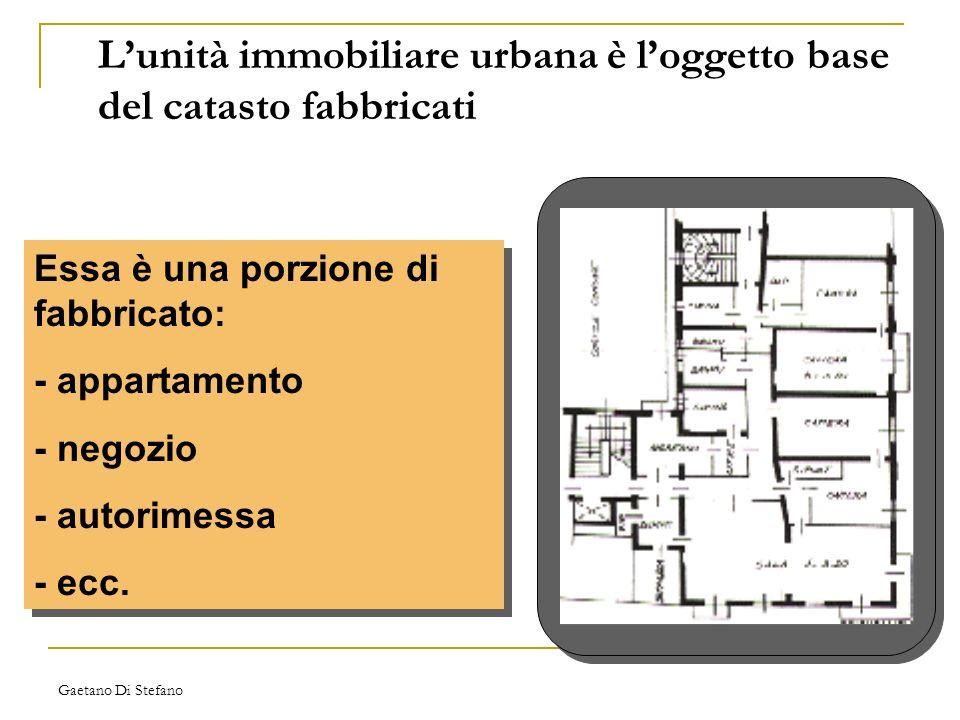 L'unità immobiliare urbana è l'oggetto base del catasto fabbricati
