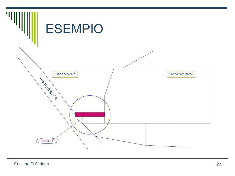 ESEMPIO VIA PUBBLICA Gaetano Di Stefano Fondo servente Fondo dominante
