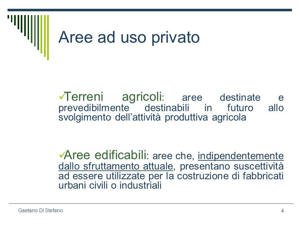 Aree ad uso privato Terreni agricoli: aree destinate e prevedibilmente destinabili in futuro allo svolgimento dell'attività produttiva agricola.
