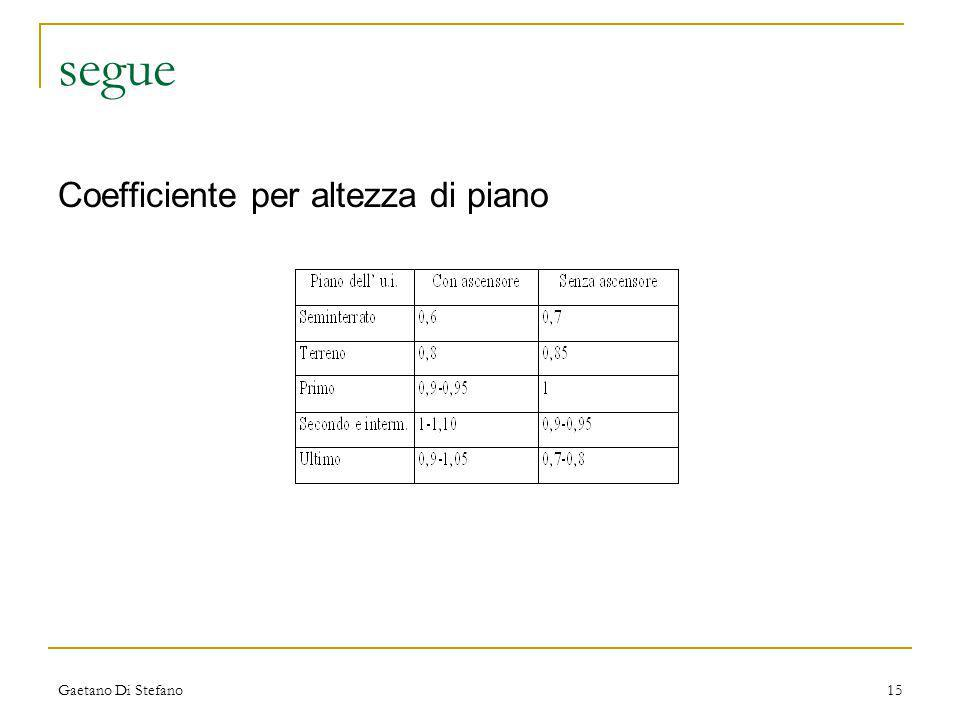 segue Coefficiente per altezza di piano Gaetano Di Stefano
