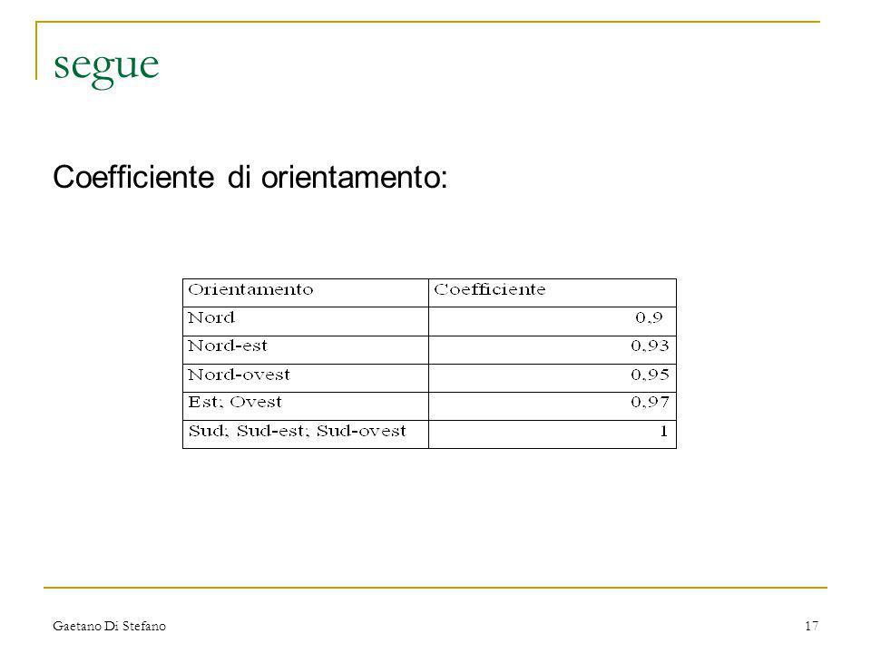 segue Coefficiente di orientamento: Gaetano Di Stefano