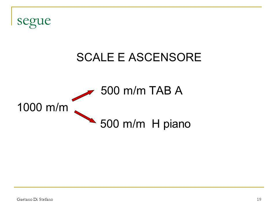 segue SCALE E ASCENSORE 500 m/m TAB A 1000 m/m 500 m/m H piano