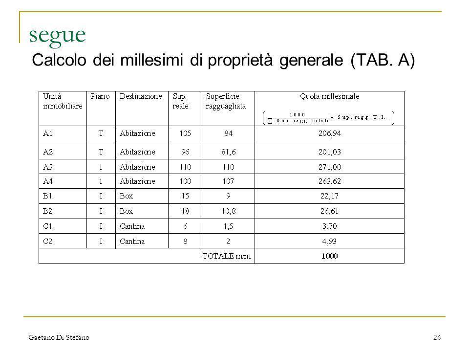 Calcolo dei millesimi di proprietà generale (TAB. A)