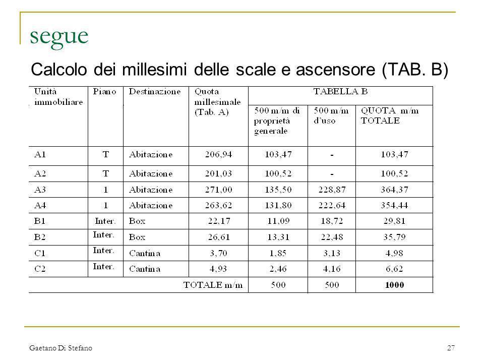 Calcolo dei millesimi delle scale e ascensore (TAB. B)