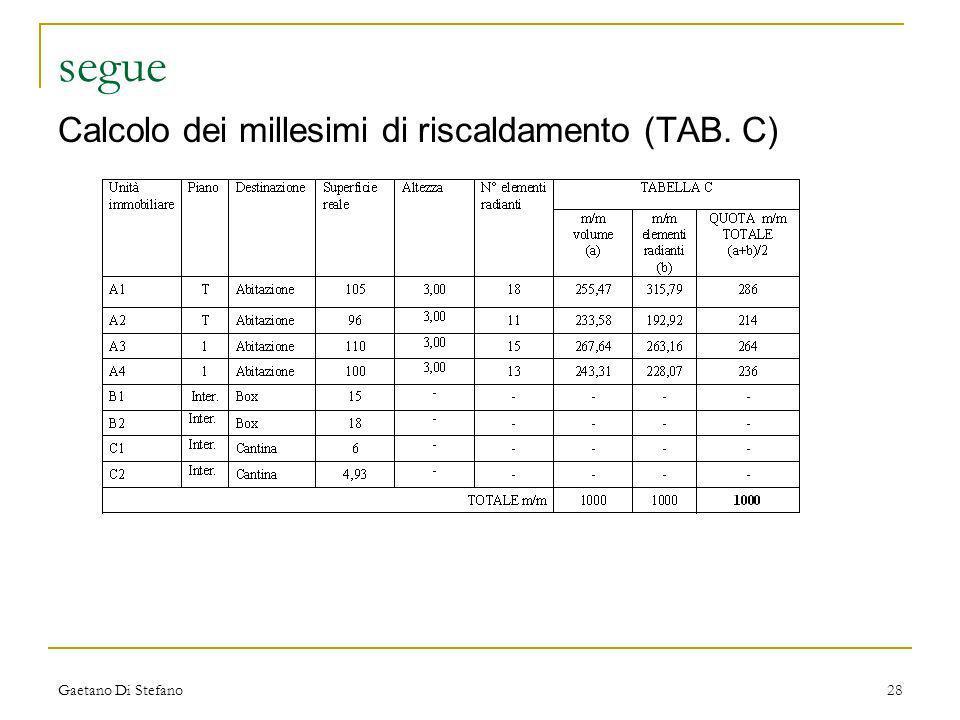 segue Calcolo dei millesimi di riscaldamento (TAB. C)