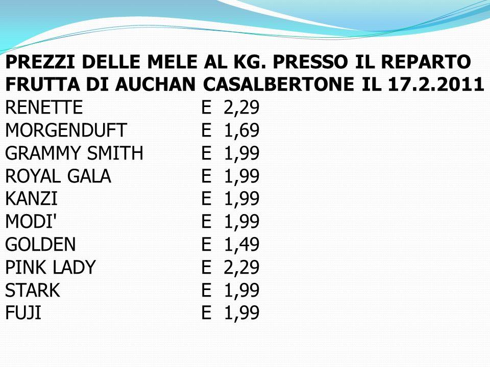 PREZZI DELLE MELE AL KG. PRESSO IL REPARTO FRUTTA DI AUCHAN CASALBERTONE IL 17.2.2011