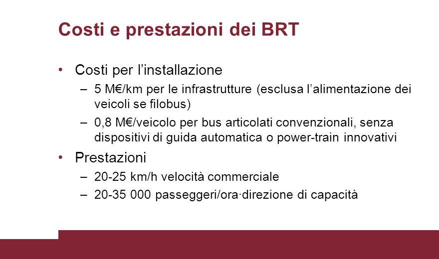 Costi e prestazioni dei BRT