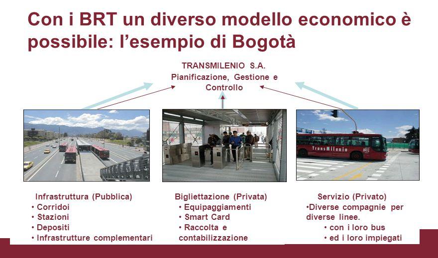 Con i BRT un diverso modello economico è possibile: l'esempio di Bogotà