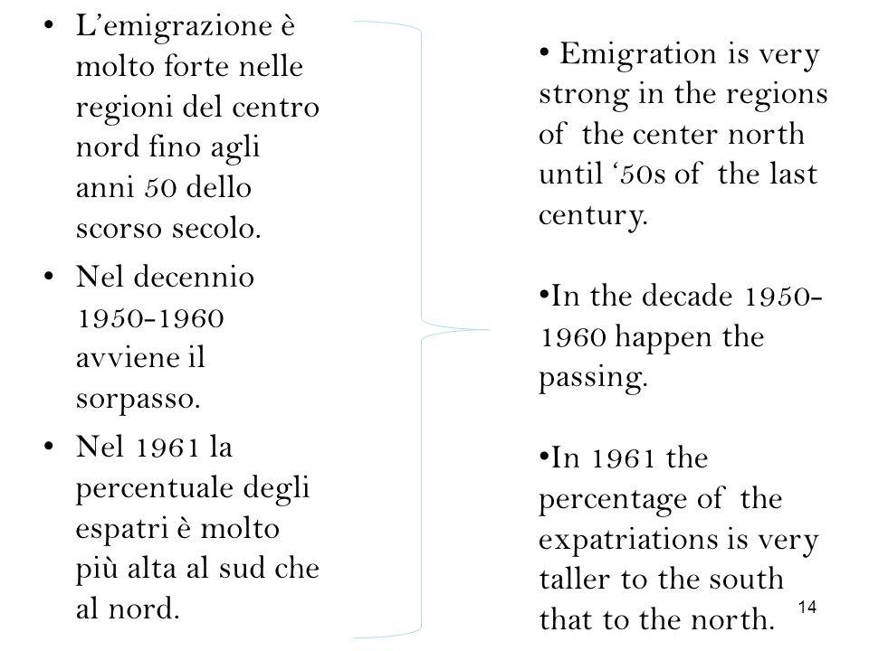 L'emigrazione è molto forte nelle regioni del centro nord fino agli anni 50 dello scorso secolo.