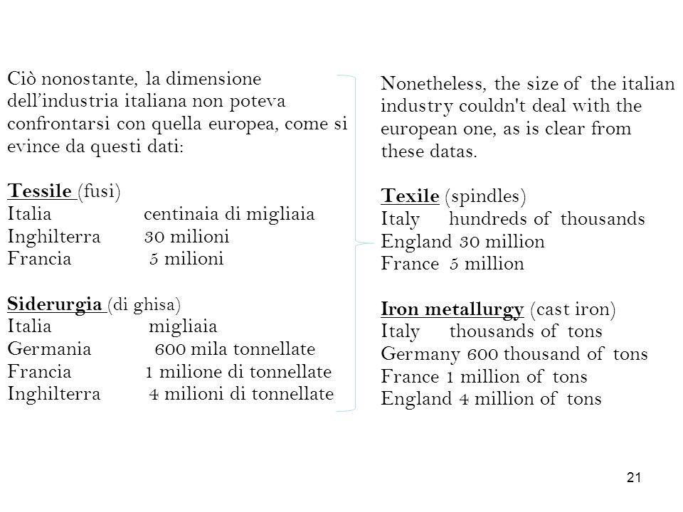Ciò nonostante, la dimensione dell'industria italiana non poteva confrontarsi con quella europea, come si evince da questi dati: