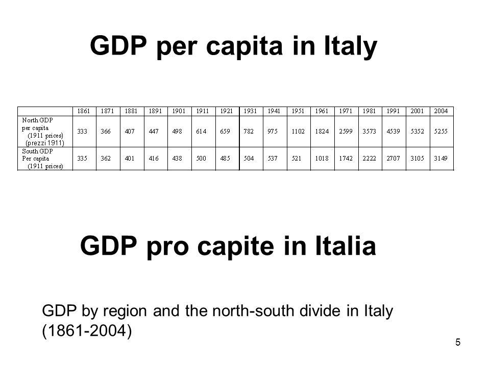 GDP pro capite in Italia