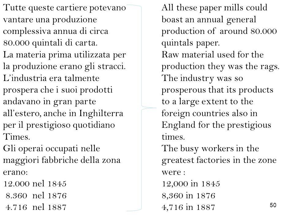 Tutte queste cartiere potevano vantare una produzione complessiva annua di circa 80.000 quintali di carta.