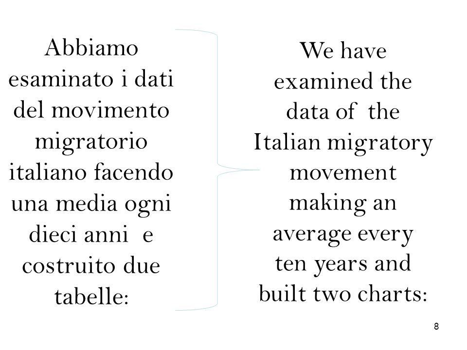 We have examined the data of the Italian migratory movement making an average every ten years and built two charts: