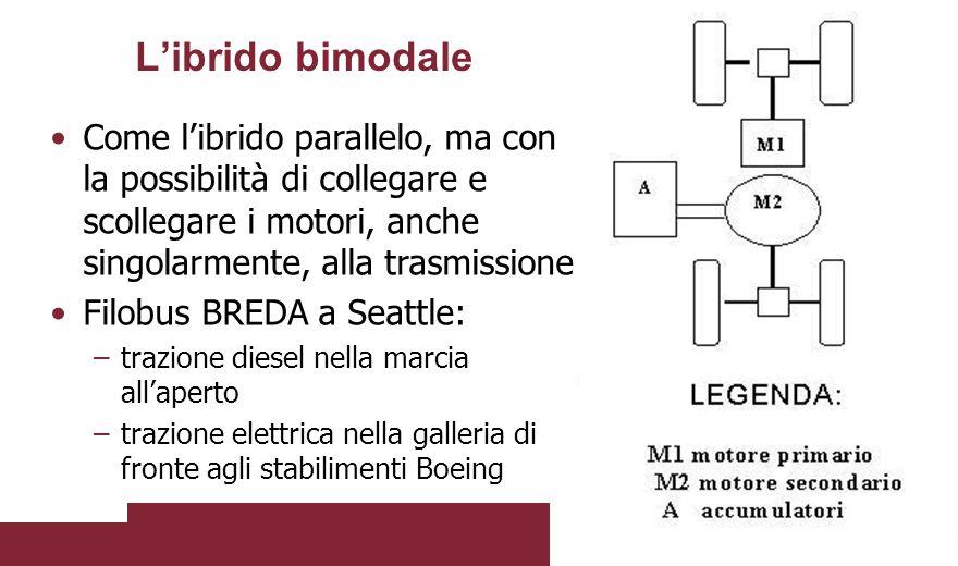 L'ibrido bimodale Come l'ibrido parallelo, ma con la possibilità di collegare e scollegare i motori, anche singolarmente, alla trasmissione.
