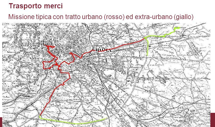Missione tipica con tratto urbano (rosso) ed extra-urbano (giallo)