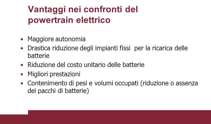 Vantaggi nei confronti del powertrain elettrico