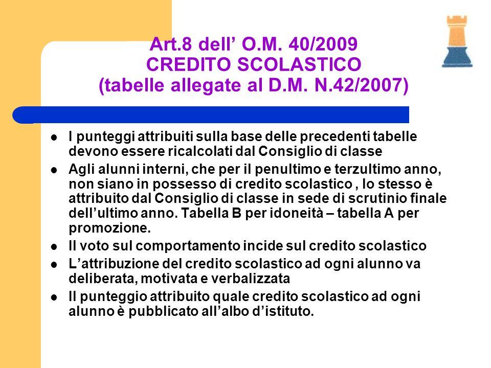 Art.8 dell' O.M. 40/2009 CREDITO SCOLASTICO (tabelle allegate al D.M. N.42/2007)