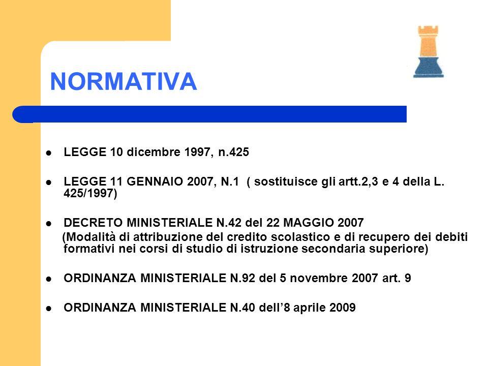 NORMATIVA LEGGE 10 dicembre 1997, n.425