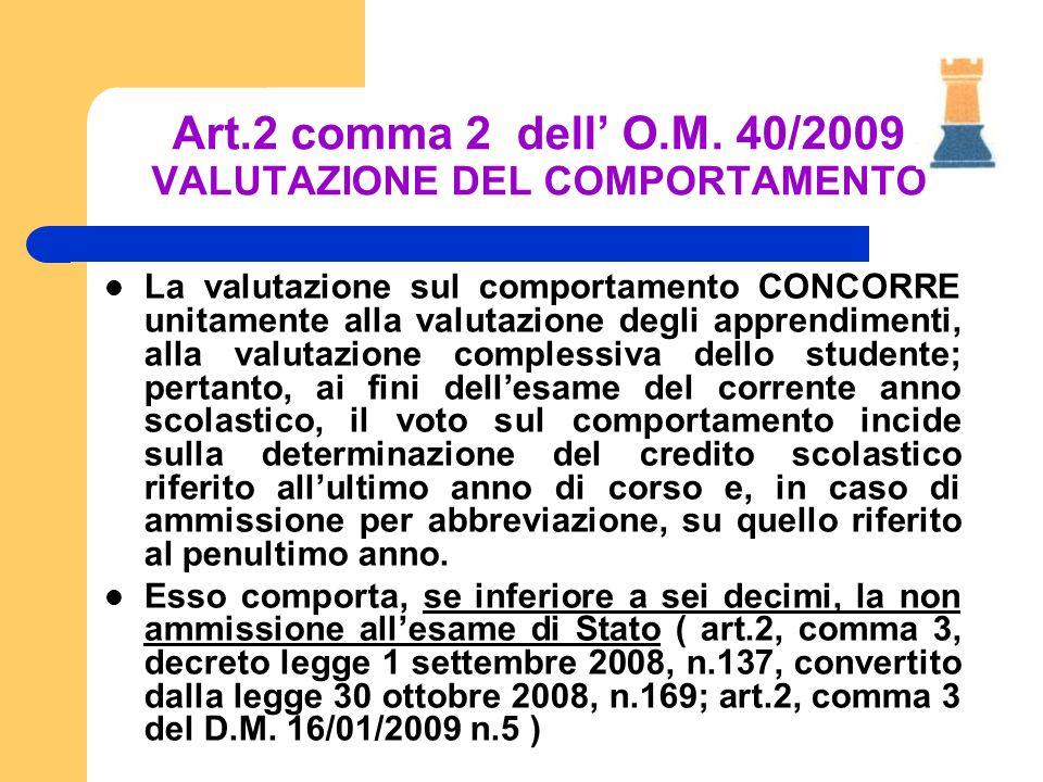 Art.2 comma 2 dell' O.M. 40/2009 VALUTAZIONE DEL COMPORTAMENTO