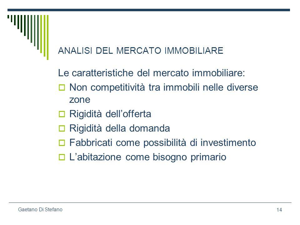 ANALISI DEL MERCATO IMMOBILIARE