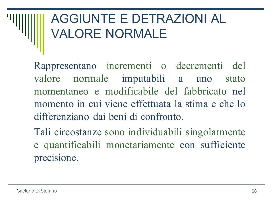 AGGIUNTE E DETRAZIONI AL VALORE NORMALE