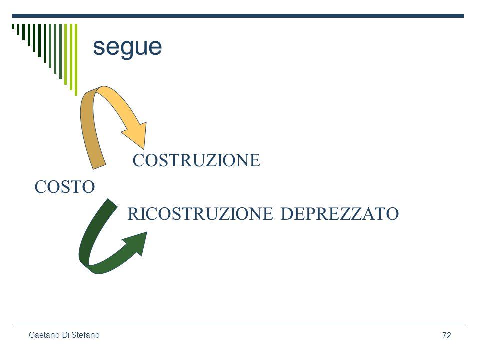 segue COSTRUZIONE COSTO RICOSTRUZIONE DEPREZZATO Gaetano Di Stefano