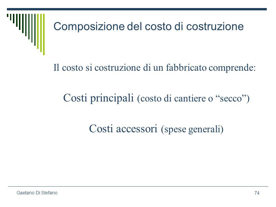 Composizione del costo di costruzione