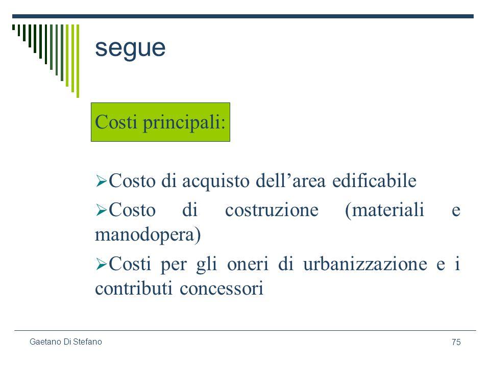 segue Costi principali: Costo di acquisto dell'area edificabile