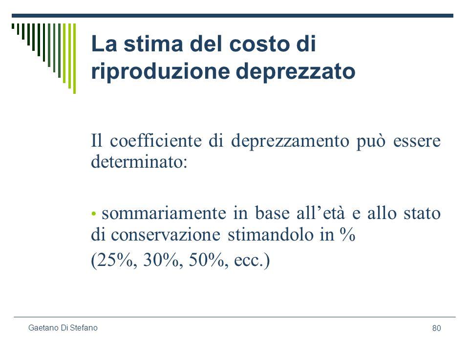 La stima del costo di riproduzione deprezzato