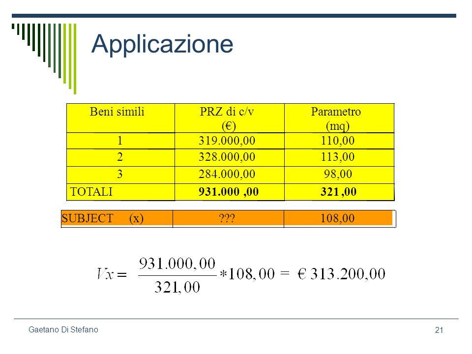 Applicazione Beni simili PRZ di c/v (€) Parametro (mq) 1 319.000,00