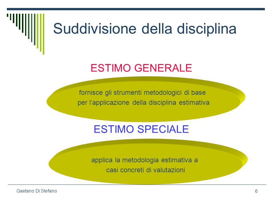 Suddivisione della disciplina