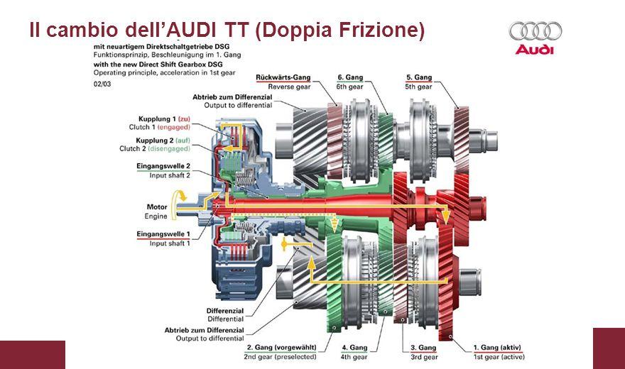 Il cambio dell'AUDI TT (Doppia Frizione)