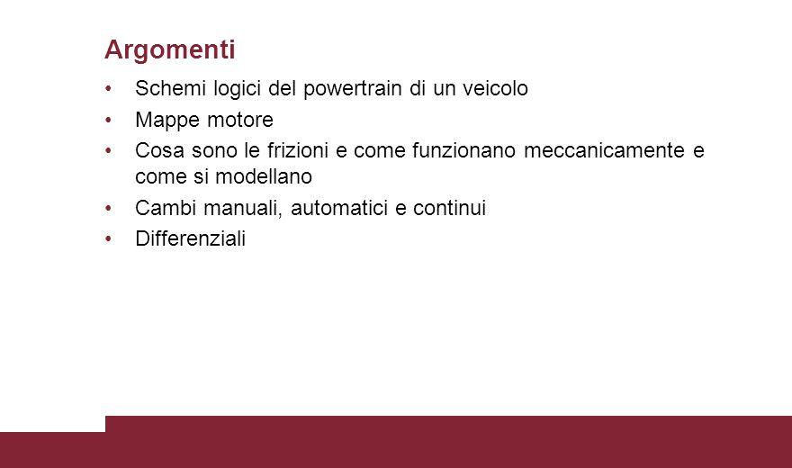 Argomenti Schemi logici del powertrain di un veicolo Mappe motore