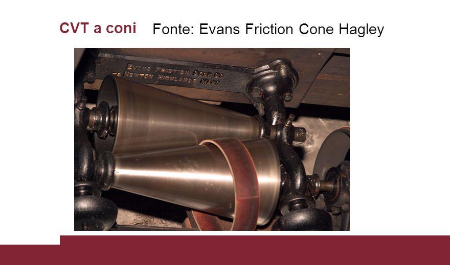CVT a coni Fonte: Evans Friction Cone Hagley