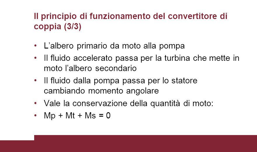 Il principio di funzionamento del convertitore di coppia (3/3)