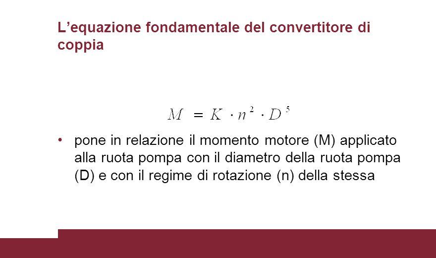 L'equazione fondamentale del convertitore di coppia