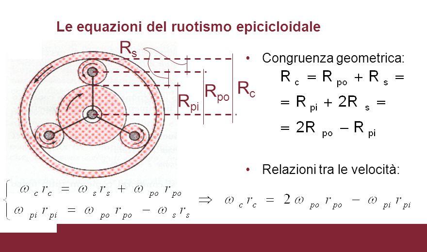 Le equazioni del ruotismo epicicloidale