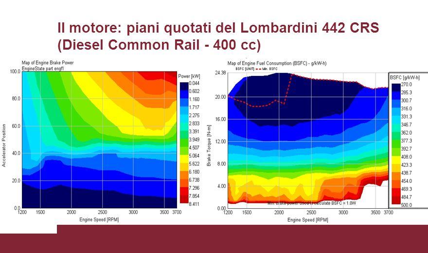 Il motore: piani quotati del Fiat 1242 M.P.I. (ELASIS)