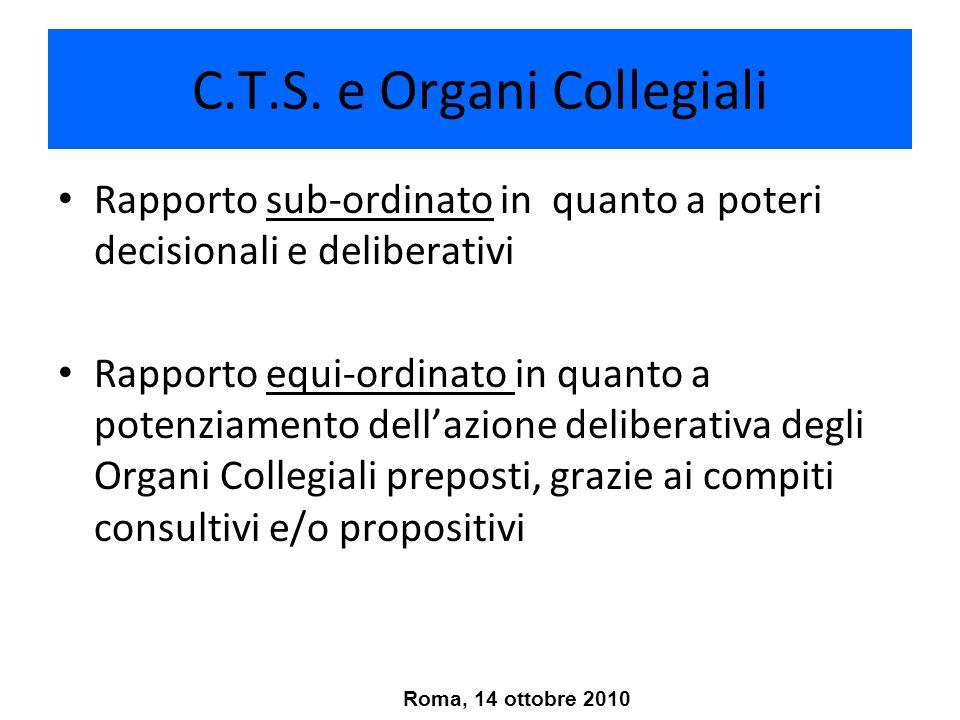 C.T.S. e Organi Collegiali