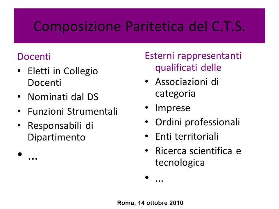Composizione Paritetica del C.T.S.