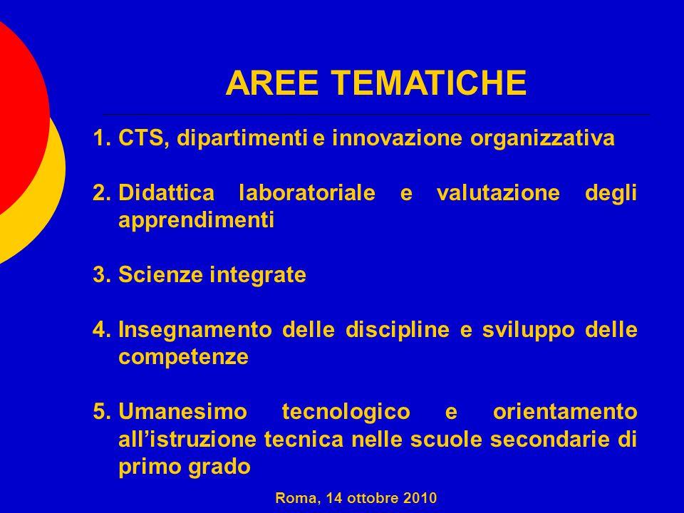 AREE TEMATICHE CTS, dipartimenti e innovazione organizzativa