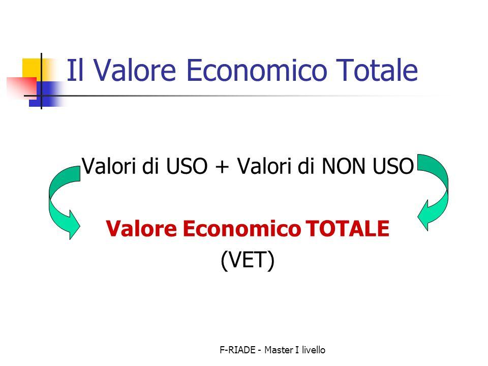 Il Valore Economico Totale