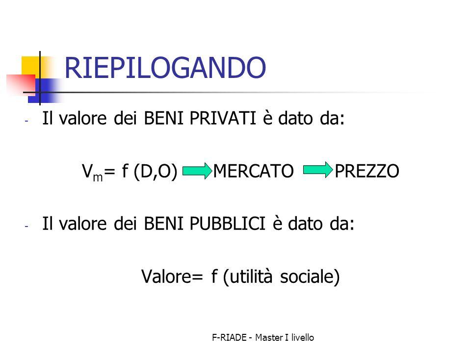 RIEPILOGANDO Il valore dei BENI PRIVATI è dato da:
