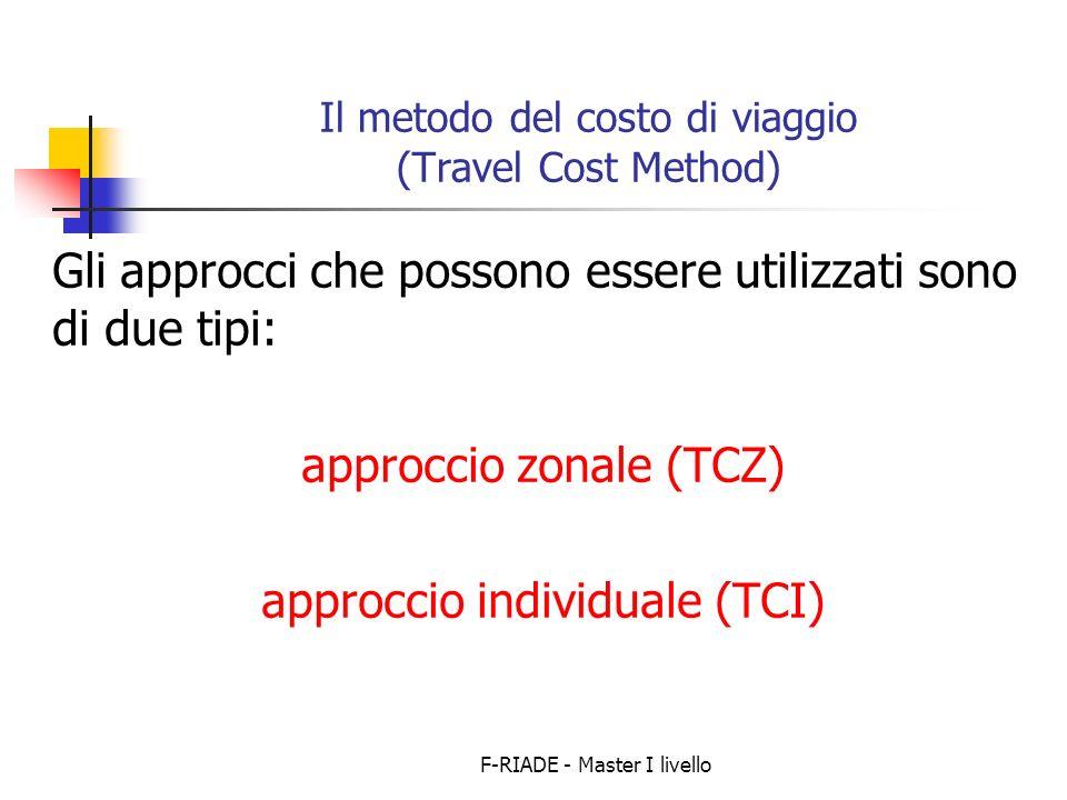 Il metodo del costo di viaggio (Travel Cost Method)
