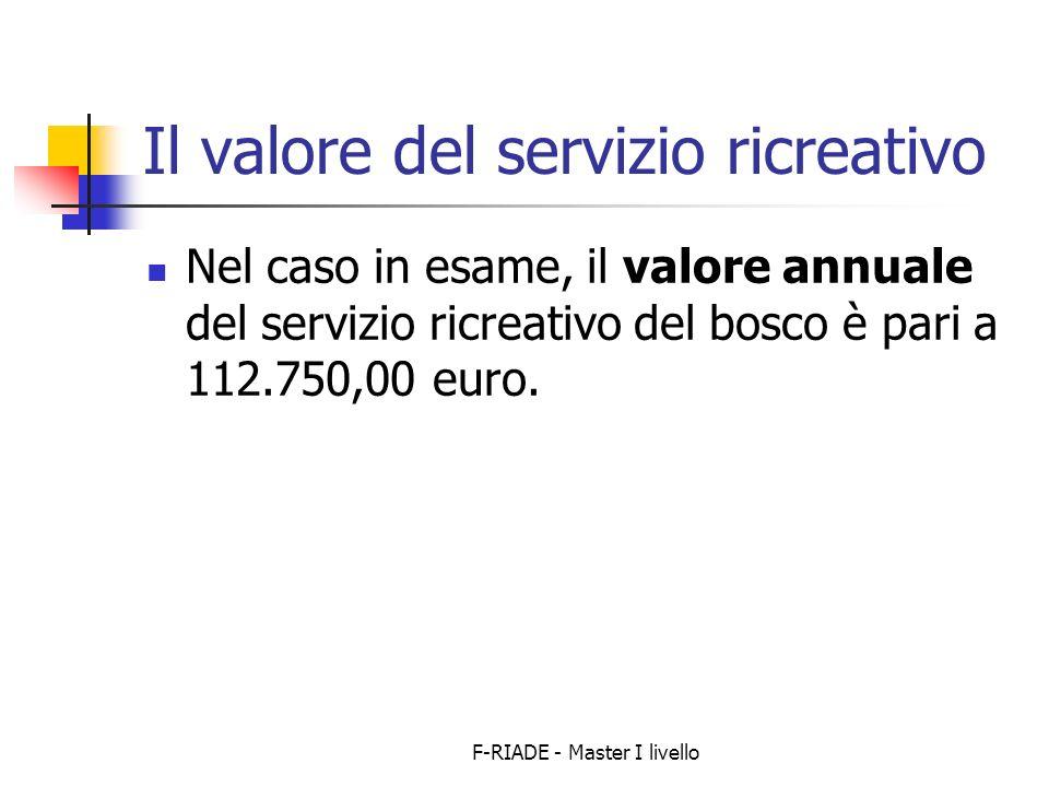 Il valore del servizio ricreativo