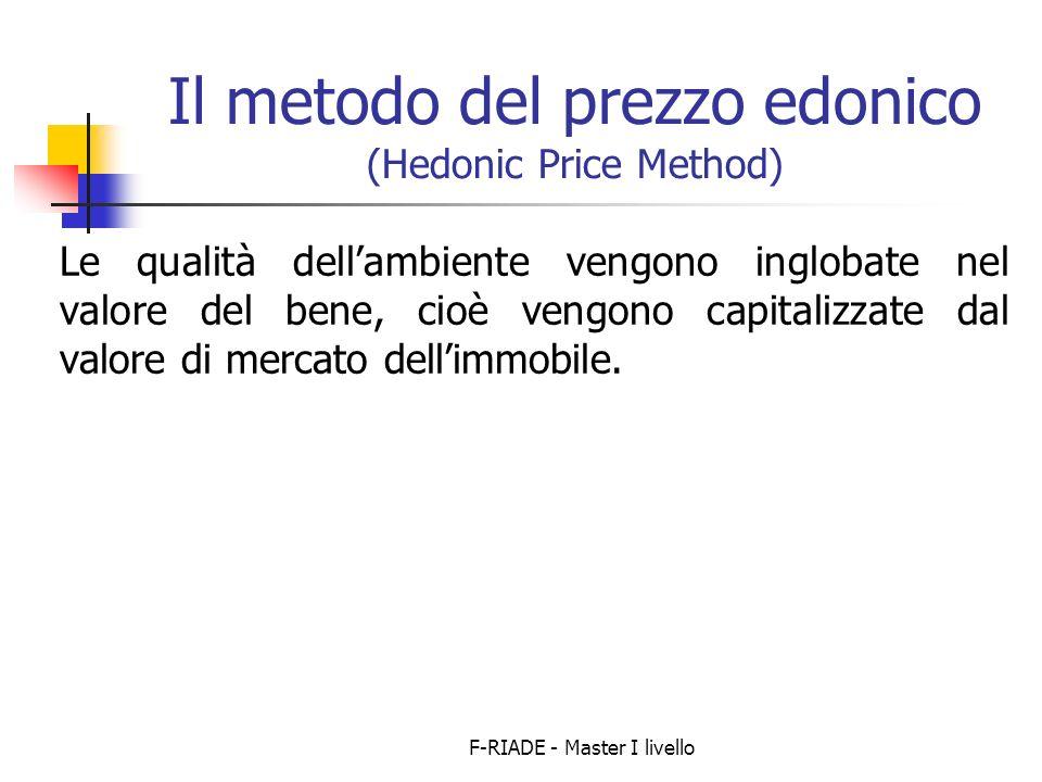 Il metodo del prezzo edonico (Hedonic Price Method)