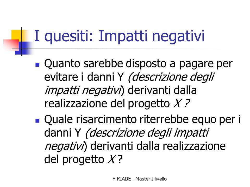 I quesiti: Impatti negativi